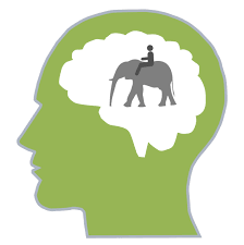 NLP Unconscious or Subconscious Mind